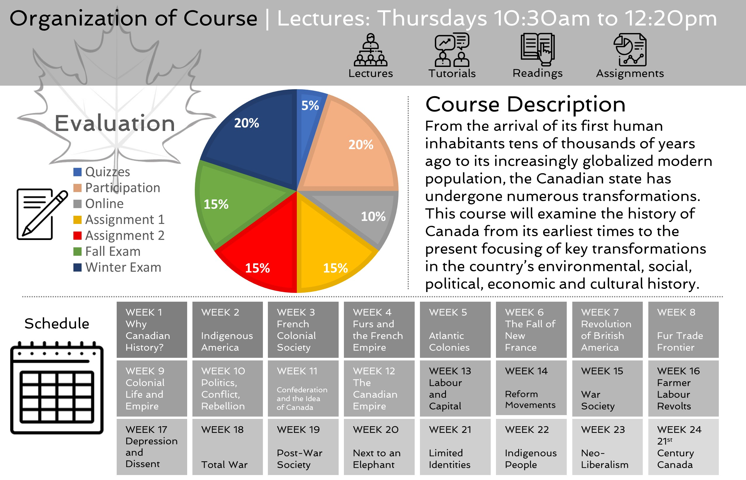 Why do we still print the course syllabus? – Sean Kheraj: Canadian ...