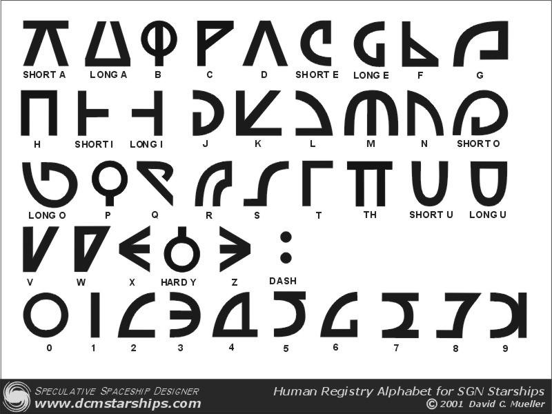 Fantasy Alphabets