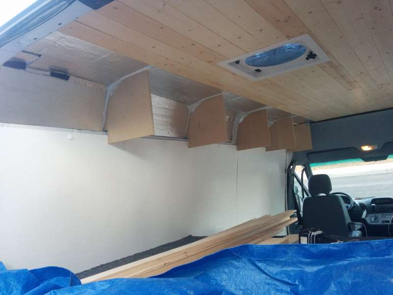 Building cabinets in a Sprinter camper van conversion