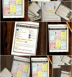 Nonfiction Text Features Worksheets Free - Sea of Knowledge [ 3992 x 2659 Pixel ]