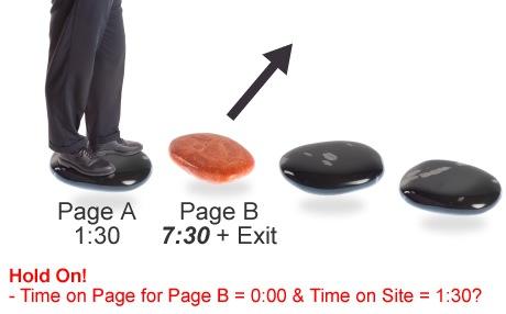 time-metrics-stepping-stones.jpg