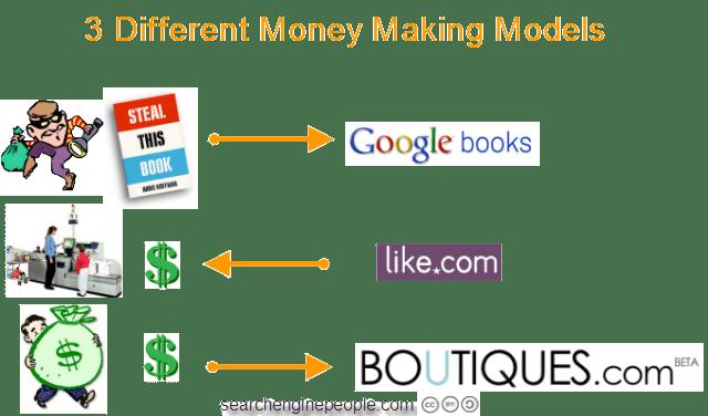 3 different Google money making models