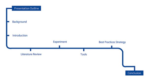 how to create a presentation outline