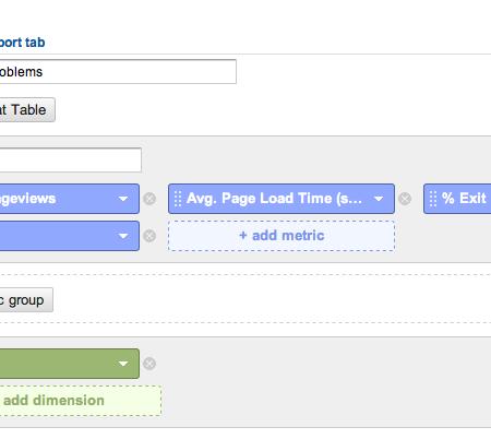 Slow Page Loads