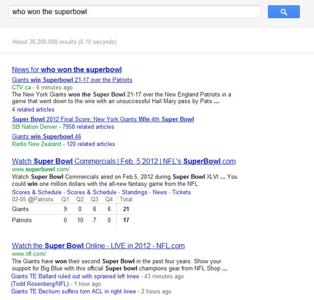 who won the superbowl 2012-02-05 22-14-41