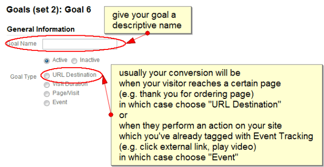 if your conversion is when your visitor reaches a certain page (thank you page) choose URL Destination and if it is when they perform action you tagged with event tracking, choose Event