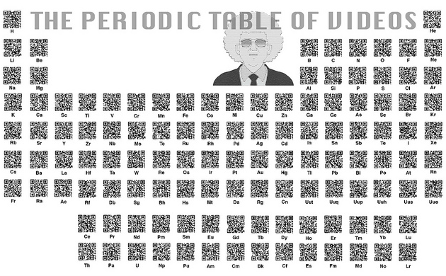 Periodic Table of Videos QR Codes | 5 Great Practical Uses for QR Codes