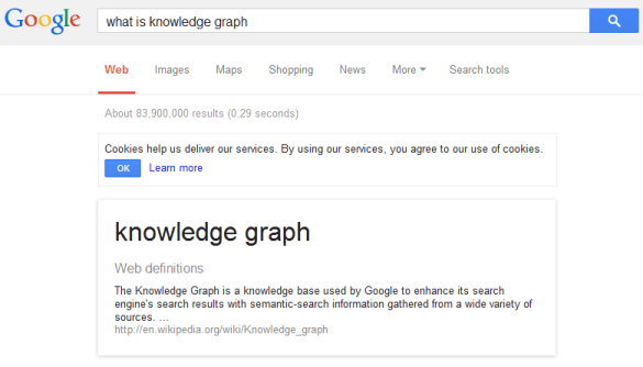 A 'What Is' Knowledge Panel