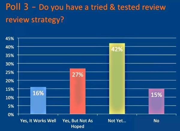 Review-Strategy