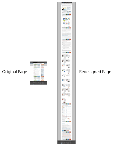 Comparison of SEO landing page