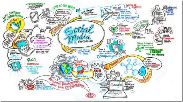 social-media-discussion