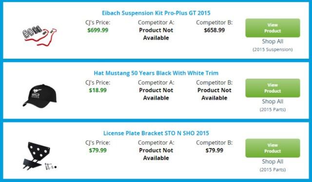 interactive-price-comparison-cjpony