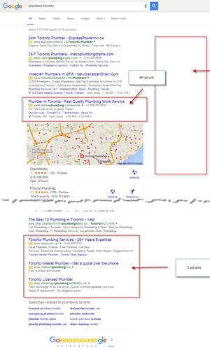 New Adwords SERP Layout