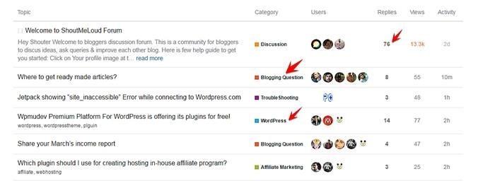 3 Killer Ways To Generate Better Blog Traffic