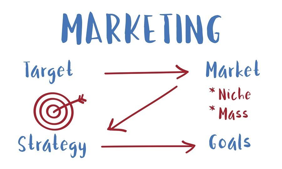 mass marketing vs relationship llc