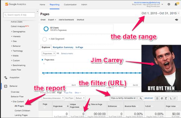 Google Analytics Thin Content