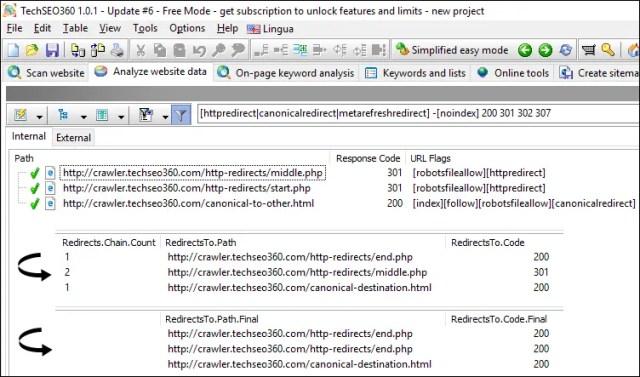 URLs redirect report