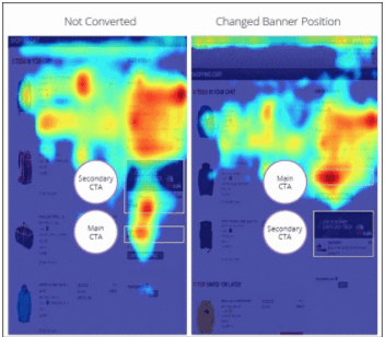 Using heatmaps to Smooth out the friction between users and CTA