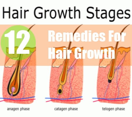 Hair Growth