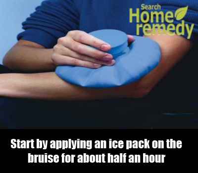 Apply Hot And Cold Compresses