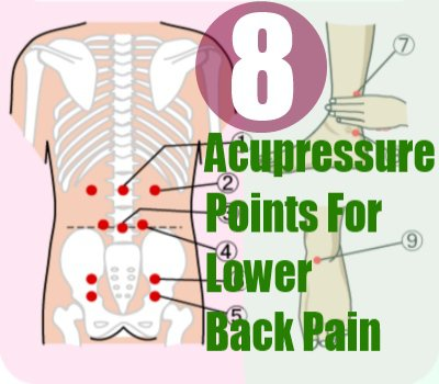 spine pressure points diagram how to use acupressure points for lower back pain | search ... air pressure wiring diagram schematic