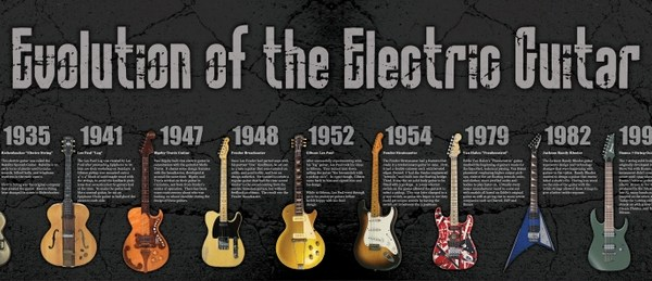 music history timeline evolution infographics electric guitars 3660x1186 wallpaper_www.wall321.com_28
