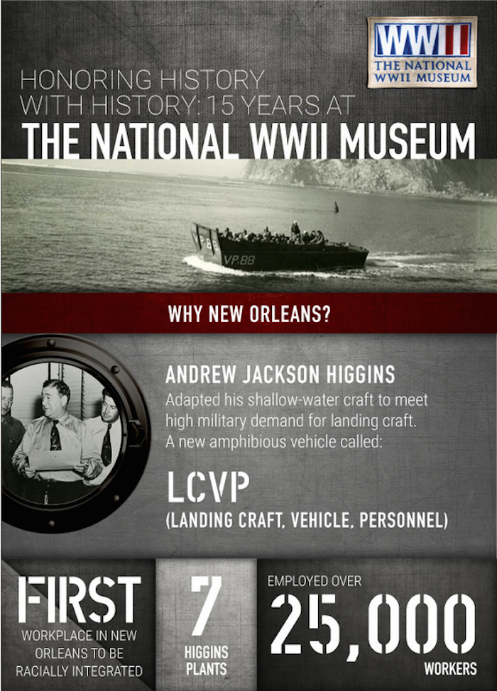 D-Day-The-National-World-War-II-Museum-Infographic-Image