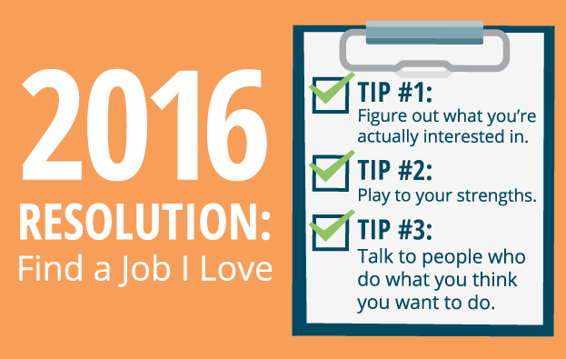 2016 New Year's Resolution - Find A Job I Love Graphic Image