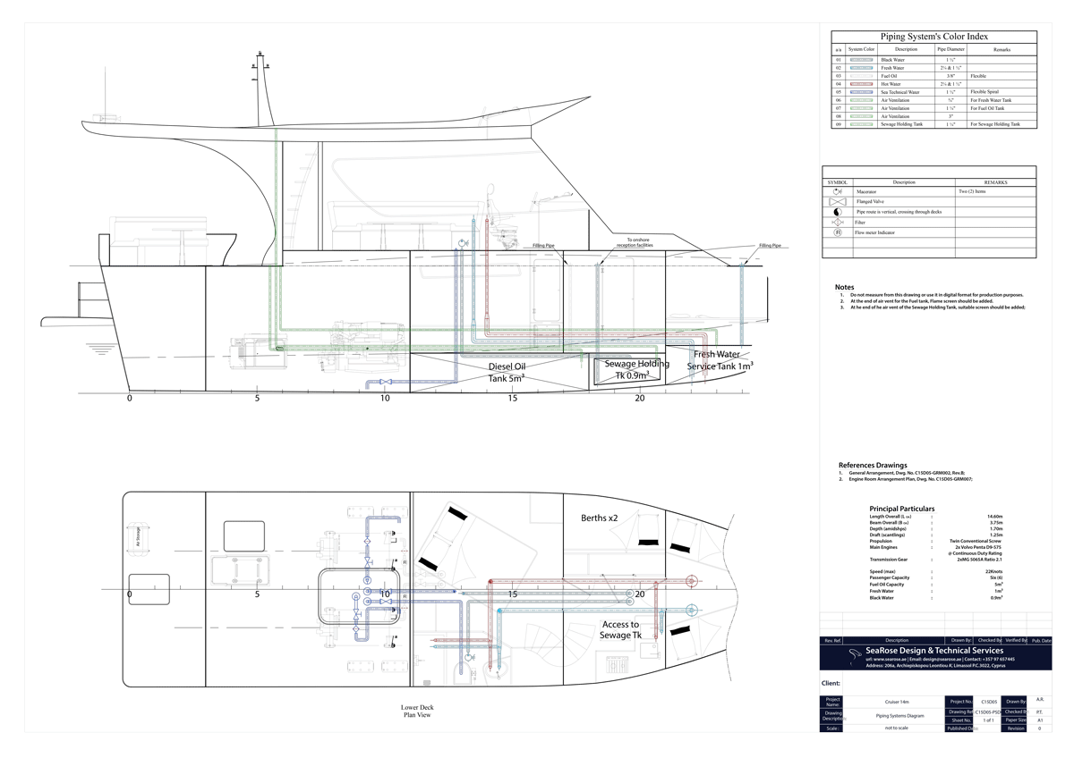 a general piping diagram with components specification is prepared for the craft  [ 1200 x 848 Pixel ]