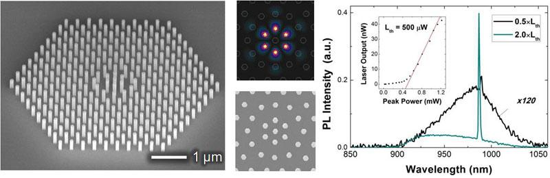 Integrated NanoMaterials Core Lab UCLA Professor Diana L