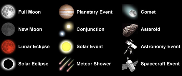 Image result for Images of celestial events.