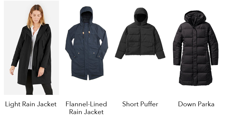 5117c9c3e Inside My Coat Closet  Ethical Outerwear Options - Seasons + Salt