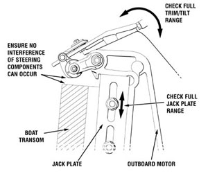 Yamaha Outboard Trim Tilt Schematic Diagram, Yamaha, Free