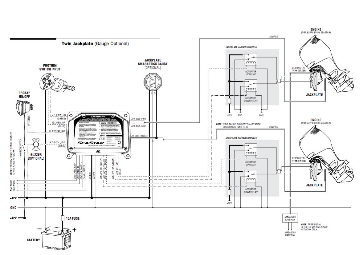 mercury 200 optimax wiring diagram cytokinesis labeled hp imageresizertool com
