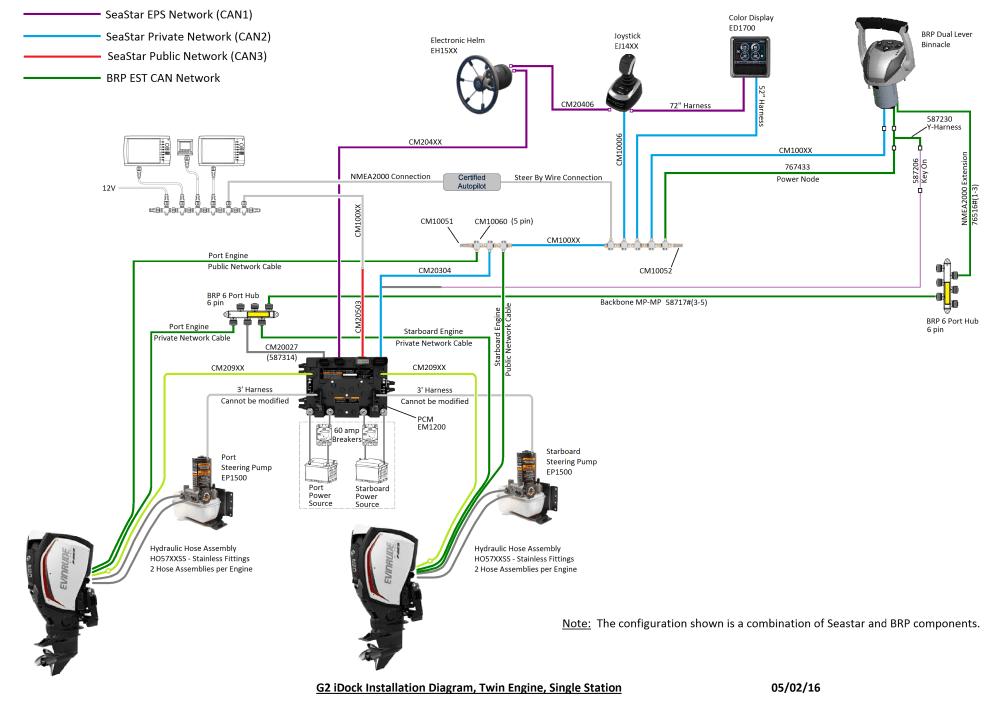 medium resolution of brp dual g2 idock