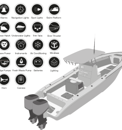 all of these features offer you a fully intergrated boat where all of your electrical systems and actuators are controlled through the screen  [ 1000 x 935 Pixel ]