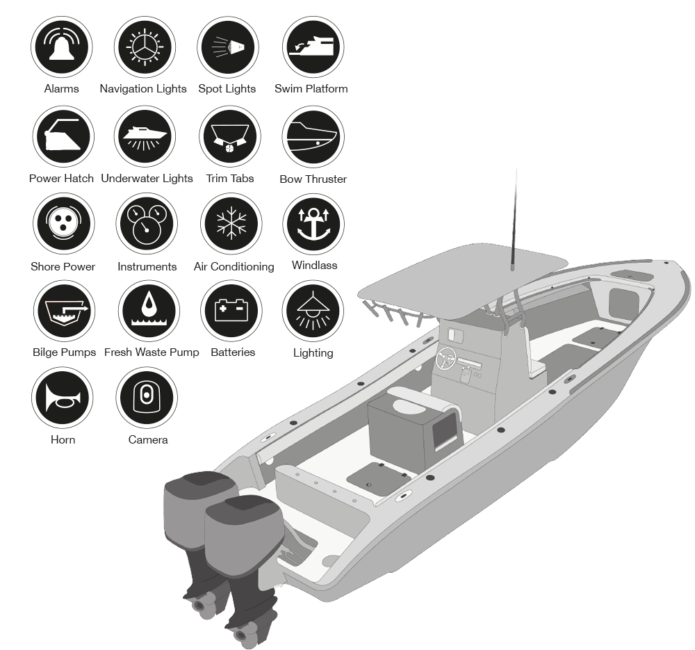 hight resolution of all of these features offer you a fully intergrated boat where all of your electrical systems and actuators are controlled through the screen