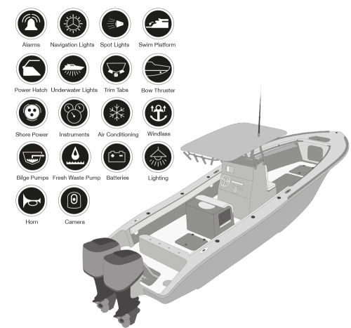 small resolution of all of these features offer you a fully intergrated boat where all of your electrical systems and actuators are controlled through the screen