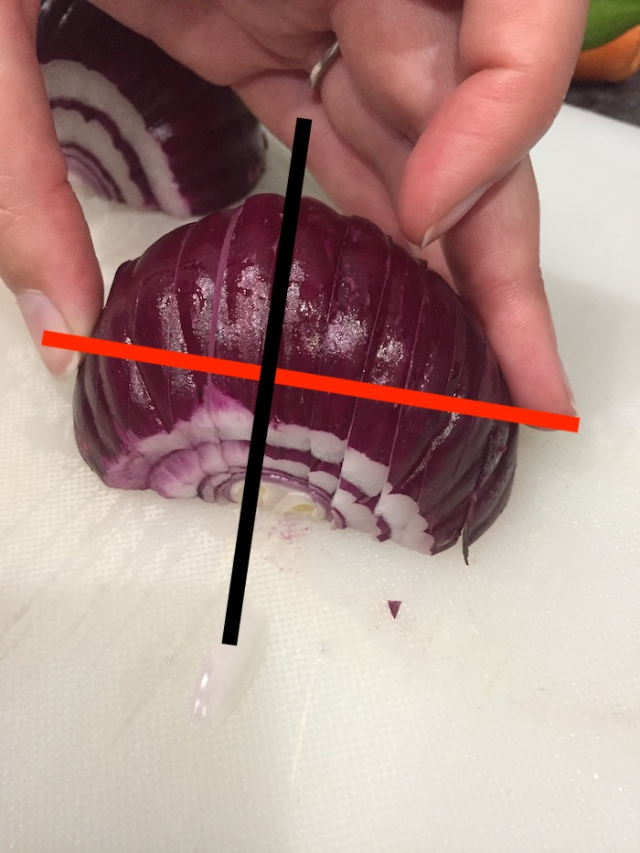 How to Slice an Onion (A Seat at the Table)