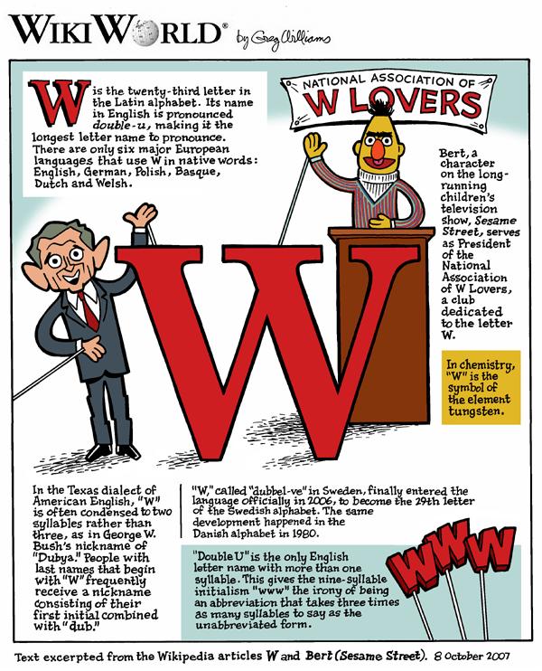WWikiWorld