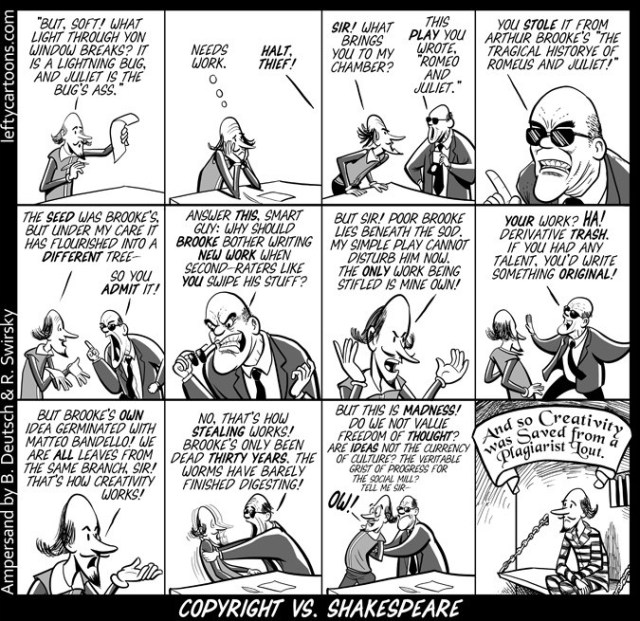 shakespeare-vs-copyright