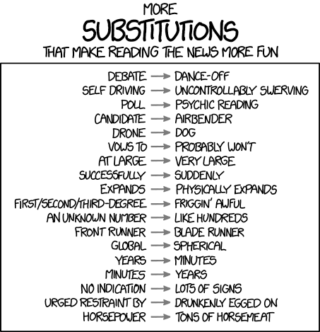 substitutions_2