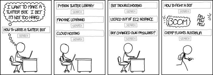 twitter_bot