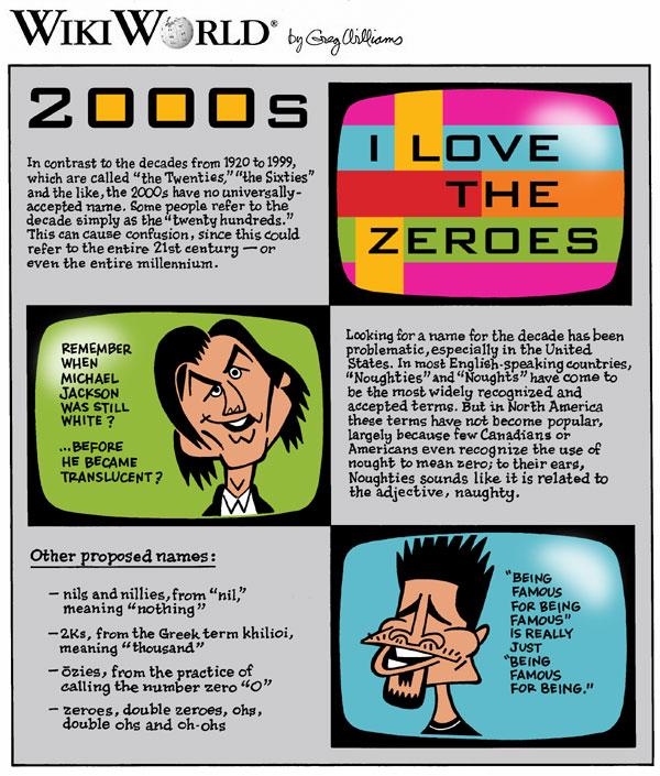 2000s_WikiWorld