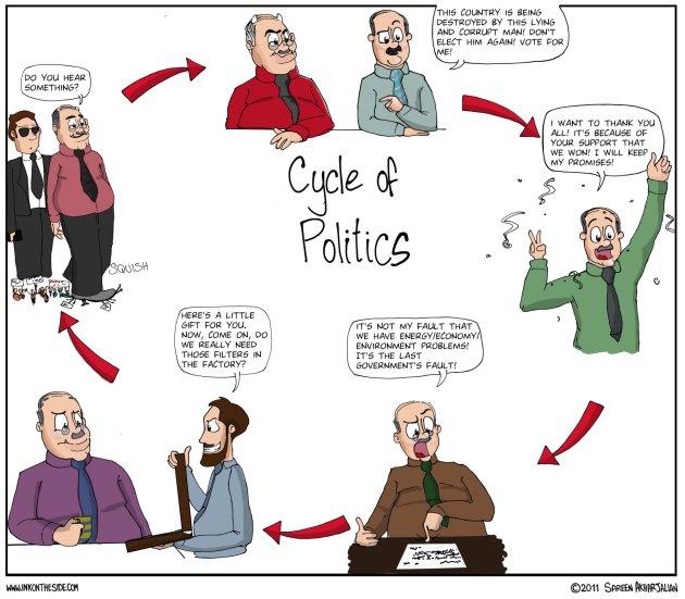 2012-01-09-Politics