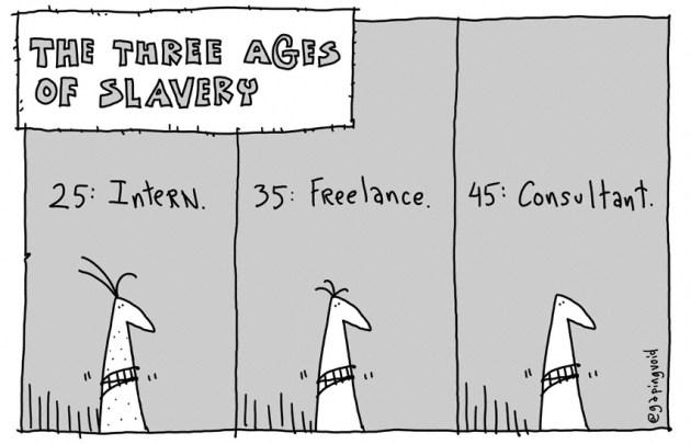 three-ages-slavery