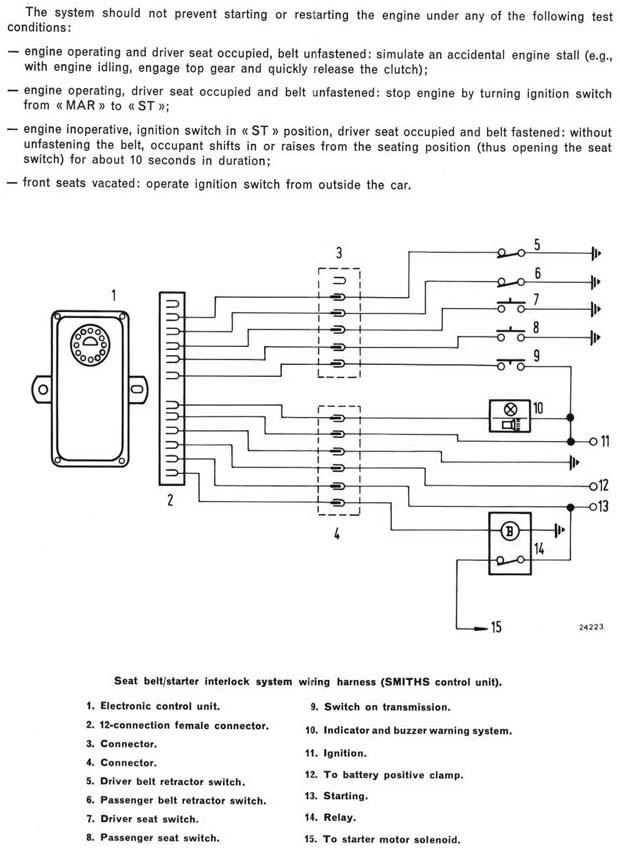 dacia logan wiring diagram pdf