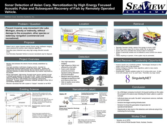 A SeaView Systems Asian Carp poster is shown.