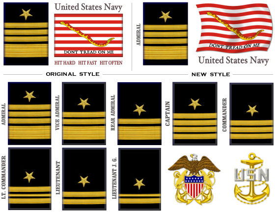 Russian Naval Rank Structure