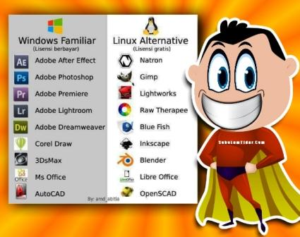 9 Software Open Source Linux Penting untuk Desain dan Video Editing